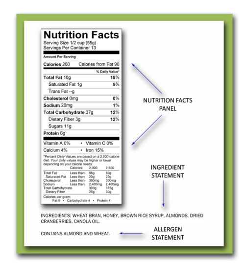 Nutrition-Facts-Panel-with-Ingredient-Statement-Allergan-Statement
