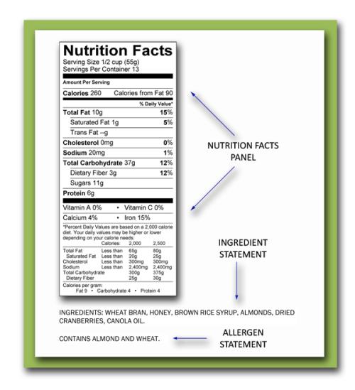 Nutrition-Facts-Panel-with-Ingredient-Statement-Allergan-Statement